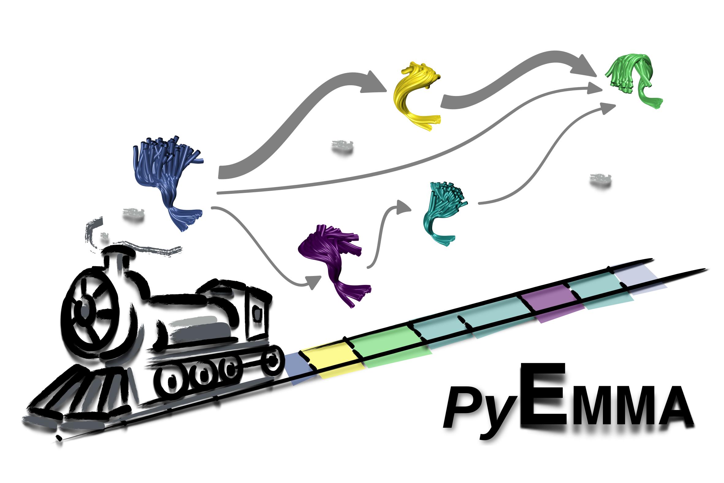 PyEmma tutorial header image